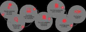 leads-consorcio